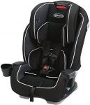 Graco Milestone vs Contender 65 : Which Graco Convertible Car Seat is More Suitable for You?