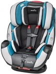 Evenflo Symphony DLX vs Symphony LX : Which Convertible Car Seat Should You Choose?